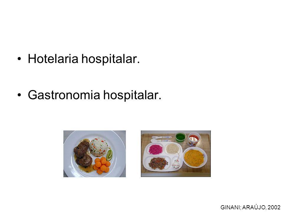 Gastronomia hospitalar.