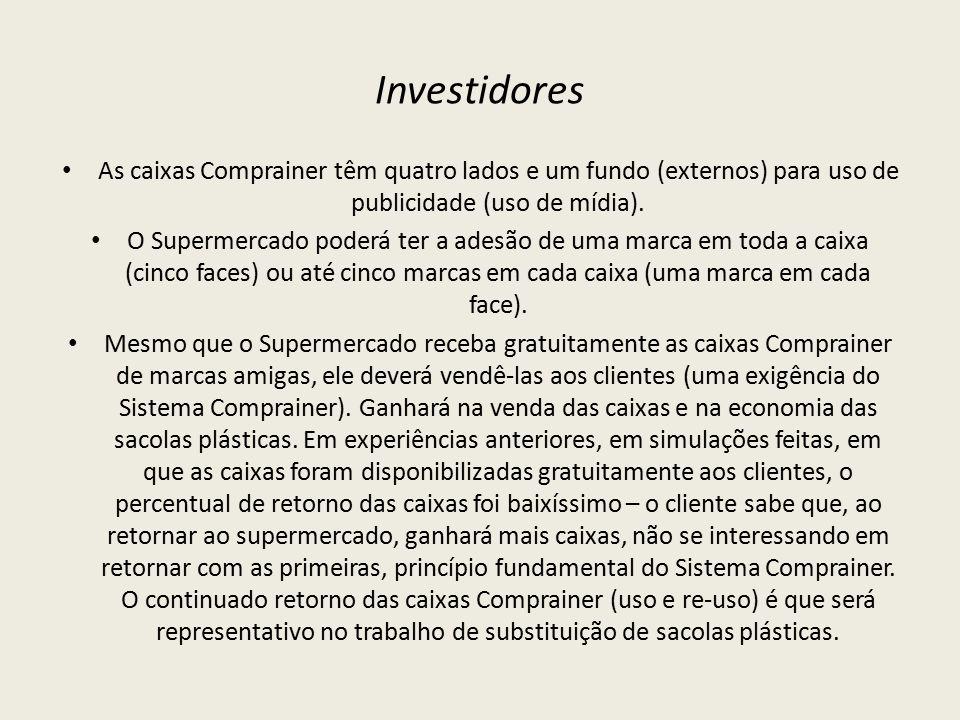 Investidores As caixas Comprainer têm quatro lados e um fundo (externos) para uso de publicidade (uso de mídia).