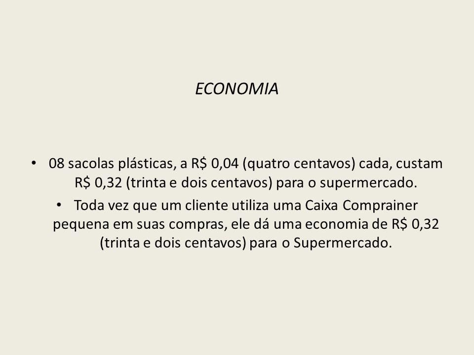 ECONOMIA 08 sacolas plásticas, a R$ 0,04 (quatro centavos) cada, custam R$ 0,32 (trinta e dois centavos) para o supermercado.