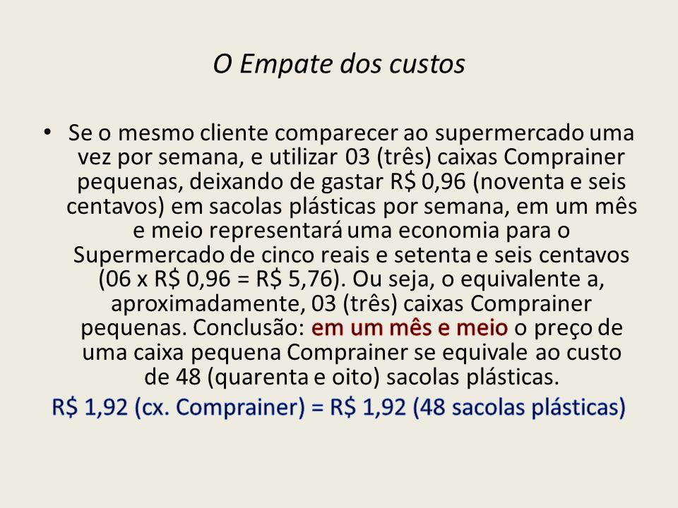 R$ 1,92 (cx. Comprainer) = R$ 1,92 (48 sacolas plásticas)