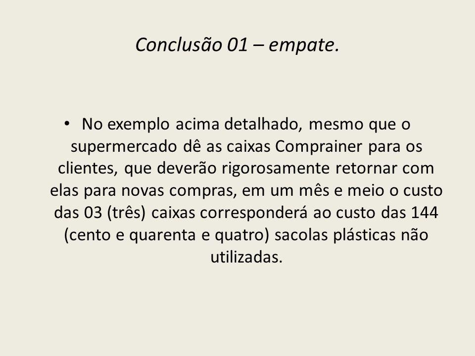 Conclusão 01 – empate.