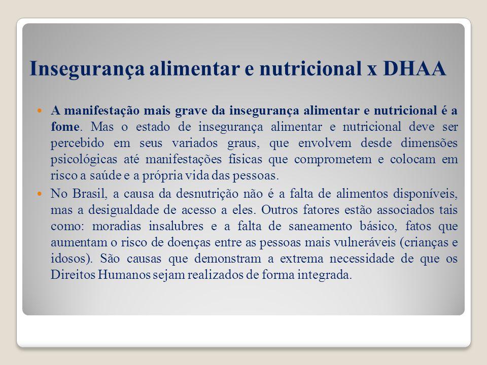 Insegurança alimentar e nutricional x DHAA