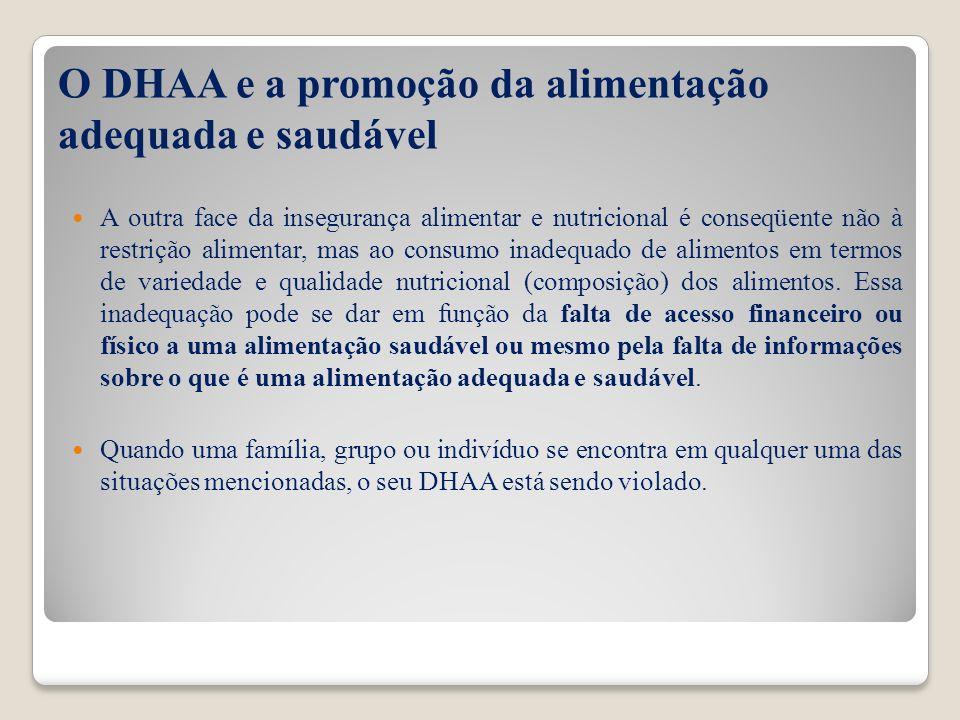 O DHAA e a promoção da alimentação adequada e saudável