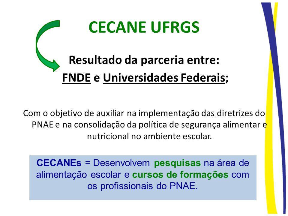 Resultado da parceria entre: FNDE e Universidades Federais;