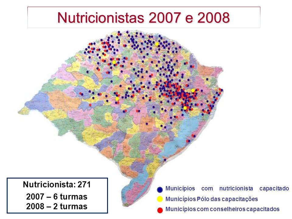 Nutricionistas 2007 e 2008 Nutricionista: 271 2007 – 6 turmas
