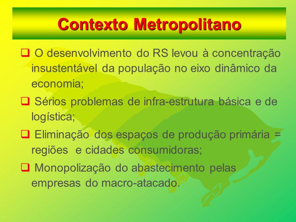 Contexto Metropolitano