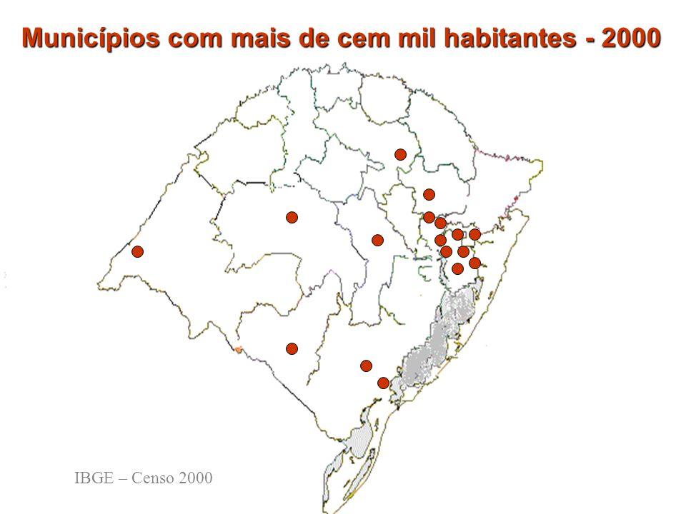 Municípios com mais de cem mil habitantes - 2000
