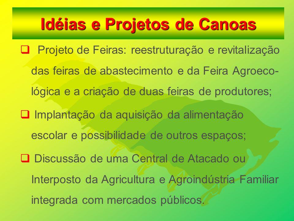 Idéias e Projetos de Canoas