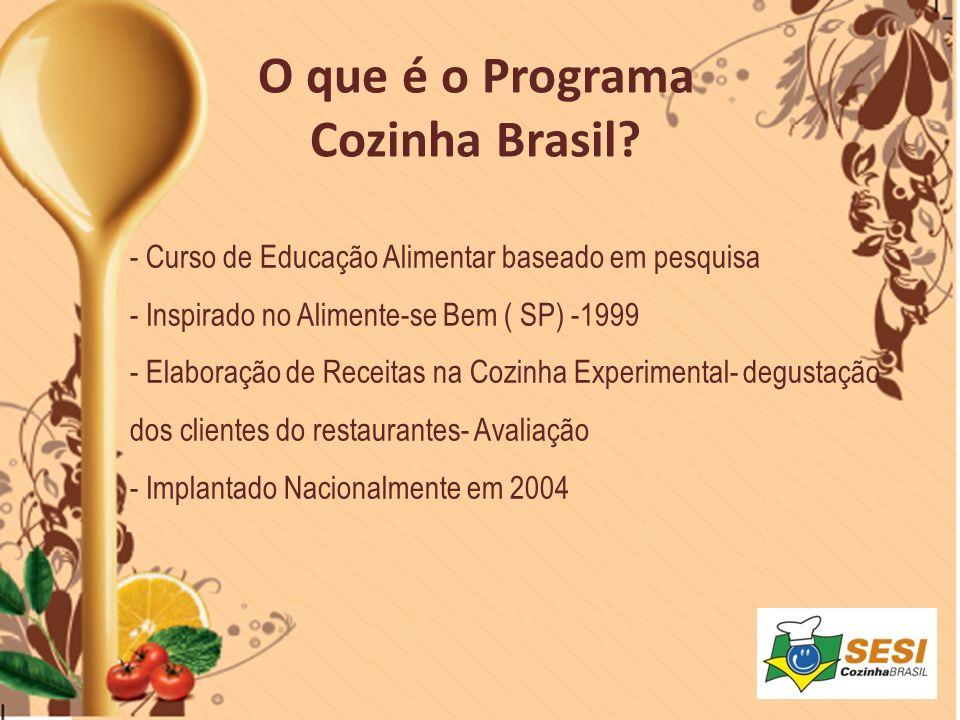 O que é o Programa Cozinha Brasil