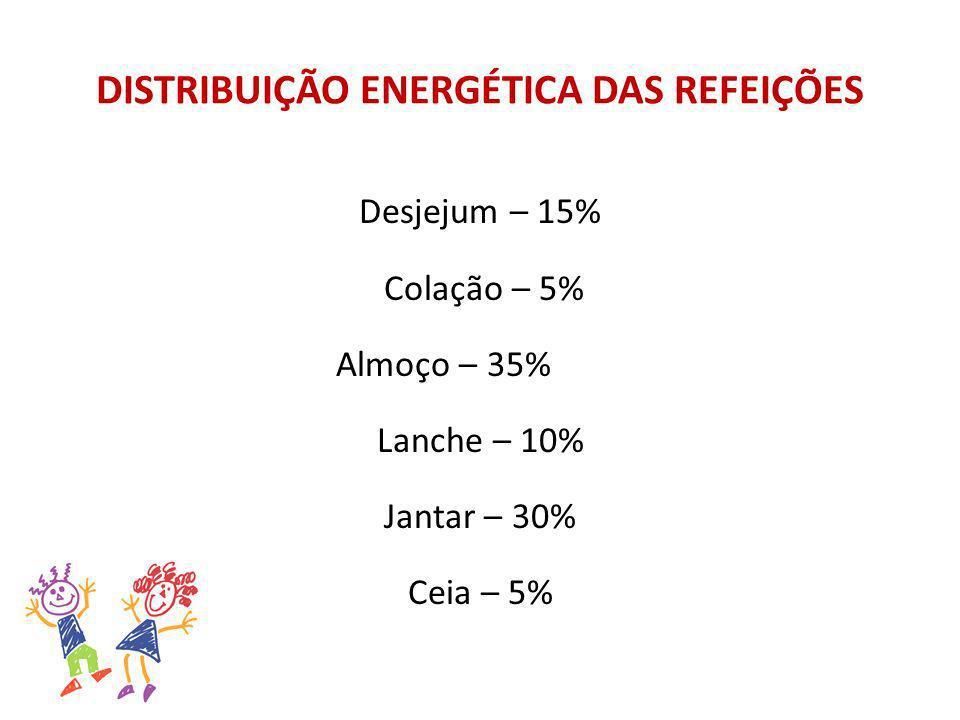 DISTRIBUIÇÃO ENERGÉTICA DAS REFEIÇÕES