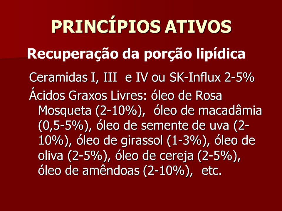 PRINCÍPIOS ATIVOS Recuperação da porção lipídica