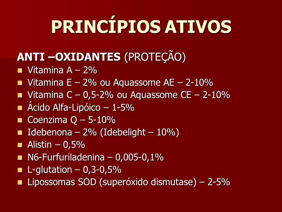 PRINCÍPIOS ATIVOS ANTI –OXIDANTES (PROTEÇÃO) Vitamina A – 2%