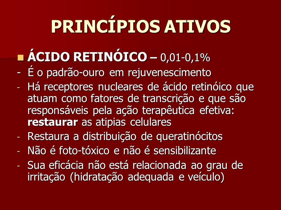PRINCÍPIOS ATIVOS ÁCIDO RETINÓICO – 0,01-0,1%