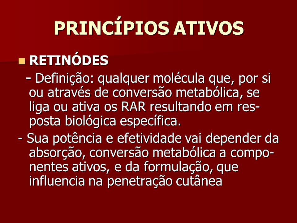PRINCÍPIOS ATIVOS RETINÓDES