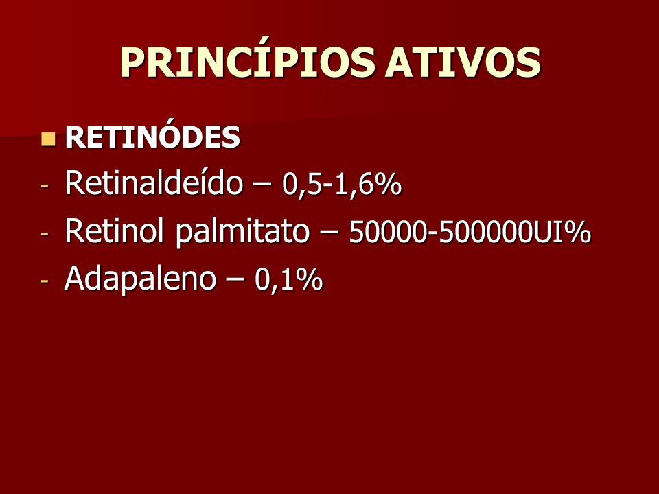 PRINCÍPIOS ATIVOS Retinaldeído – 0,5-1,6%