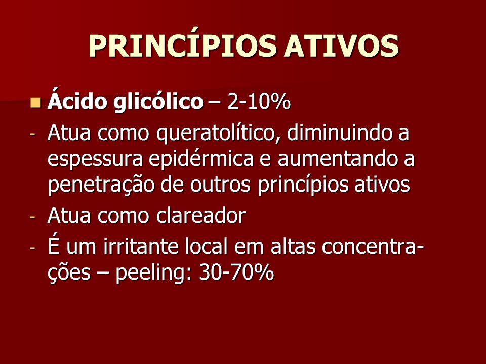 PRINCÍPIOS ATIVOS Ácido glicólico – 2-10%