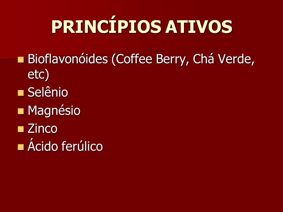 PRINCÍPIOS ATIVOS Bioflavonóides (Coffee Berry, Chá Verde, etc)