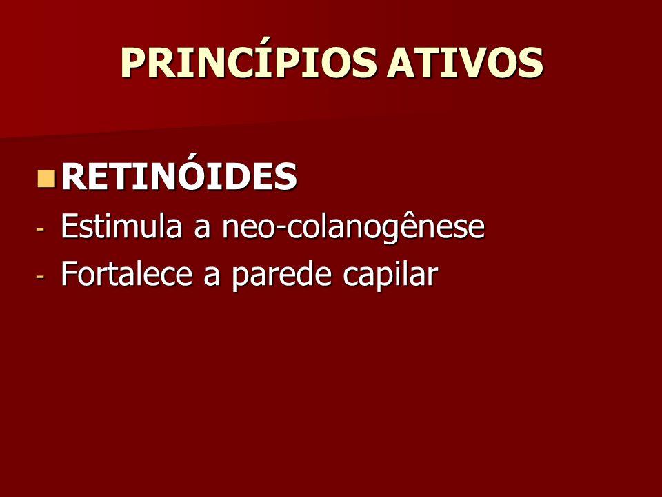 PRINCÍPIOS ATIVOS RETINÓIDES Estimula a neo-colanogênese