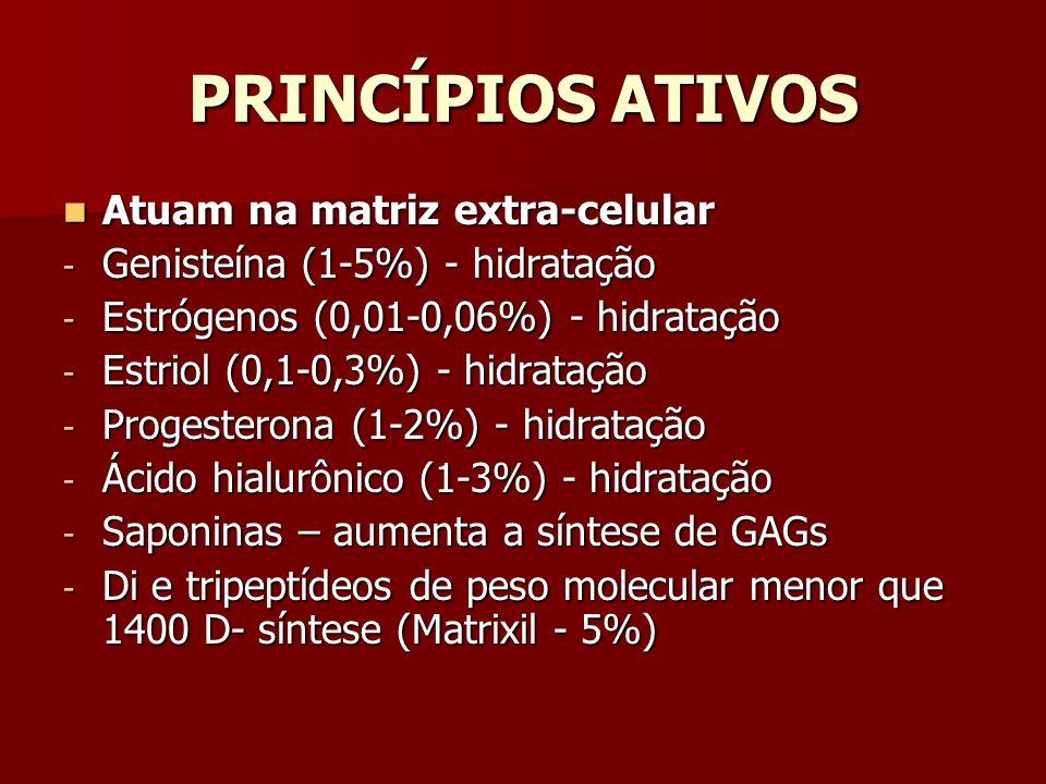 PRINCÍPIOS ATIVOS Atuam na matriz extra-celular