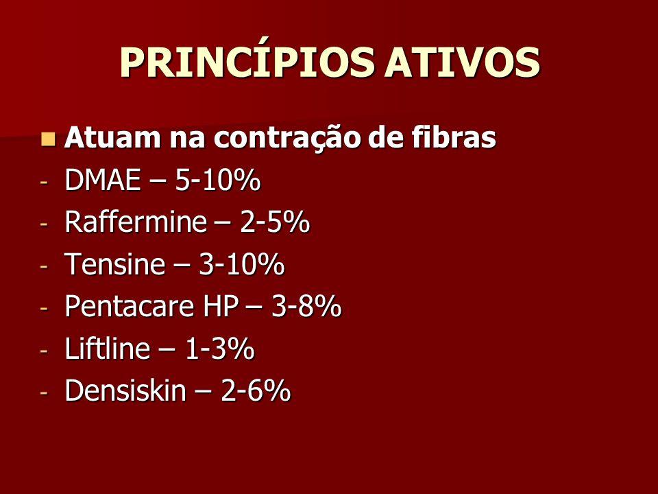 PRINCÍPIOS ATIVOS Atuam na contração de fibras DMAE – 5-10%