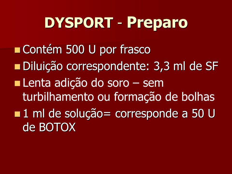 DYSPORT - Preparo Contém 500 U por frasco