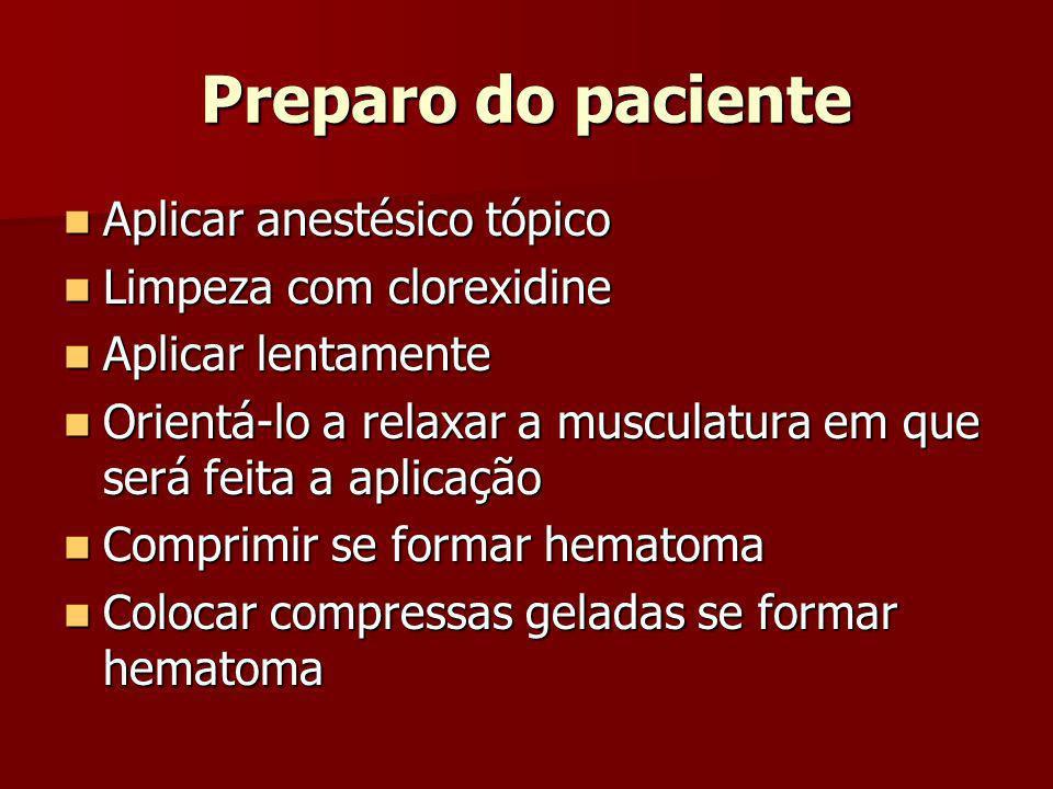 Preparo do paciente Aplicar anestésico tópico Limpeza com clorexidine