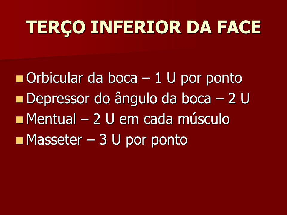 TERÇO INFERIOR DA FACE Orbicular da boca – 1 U por ponto