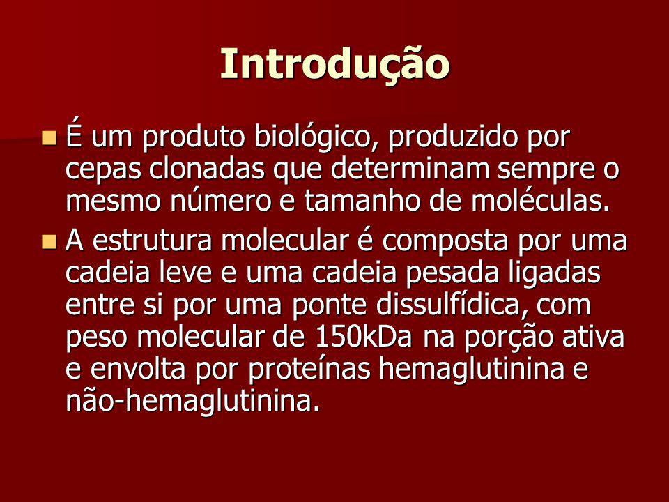 Introdução É um produto biológico, produzido por cepas clonadas que determinam sempre o mesmo número e tamanho de moléculas.