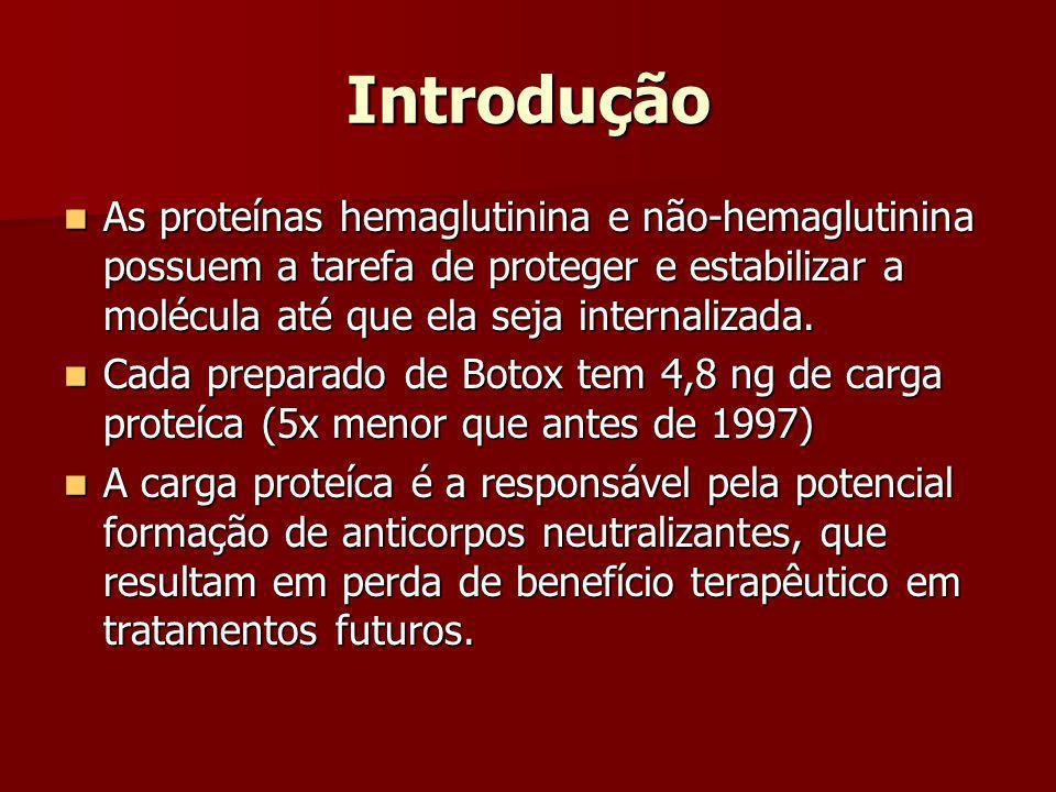 Introdução As proteínas hemaglutinina e não-hemaglutinina possuem a tarefa de proteger e estabilizar a molécula até que ela seja internalizada.