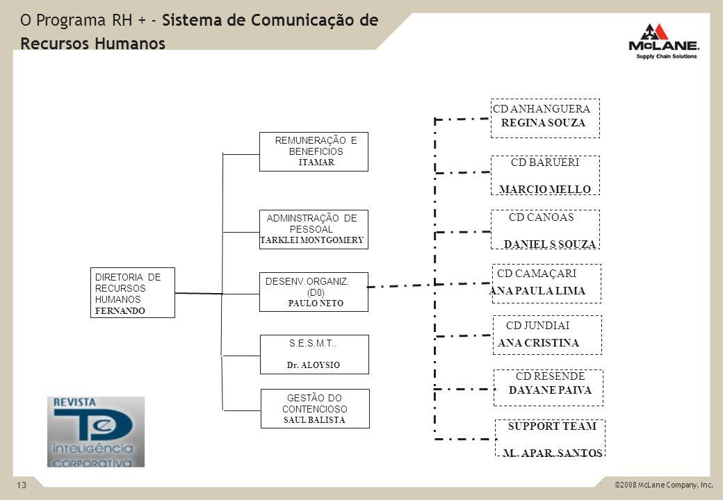 O Programa RH + - Sistema de Comunicação de Recursos Humanos