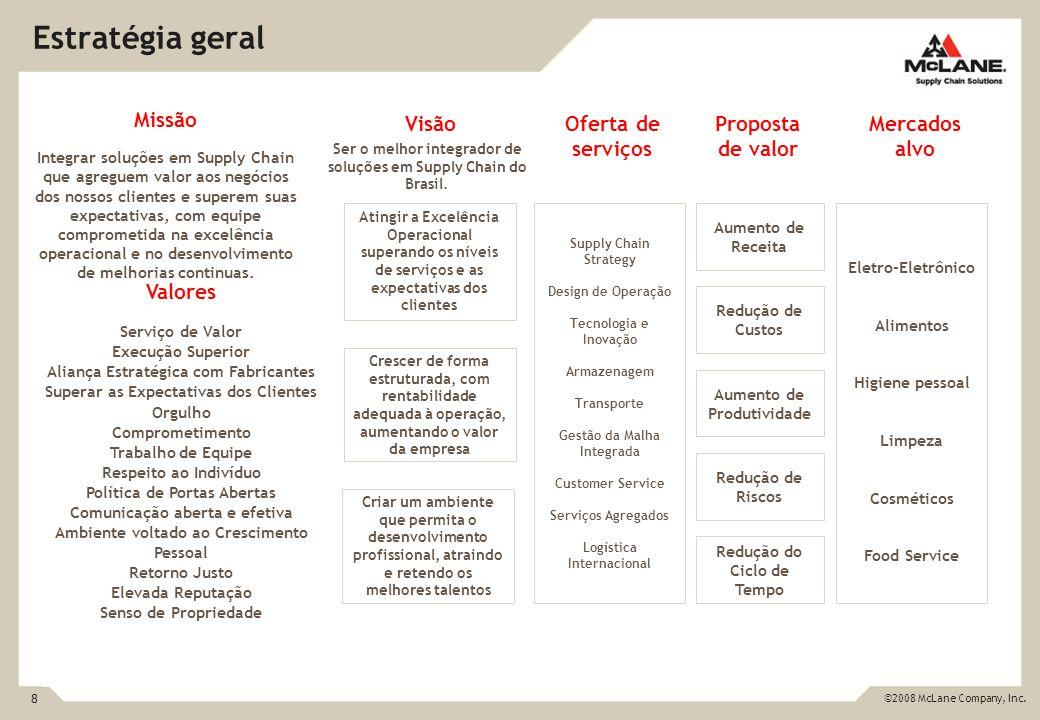 Estratégia geral Missão Visão Oferta de serviços Proposta de valor