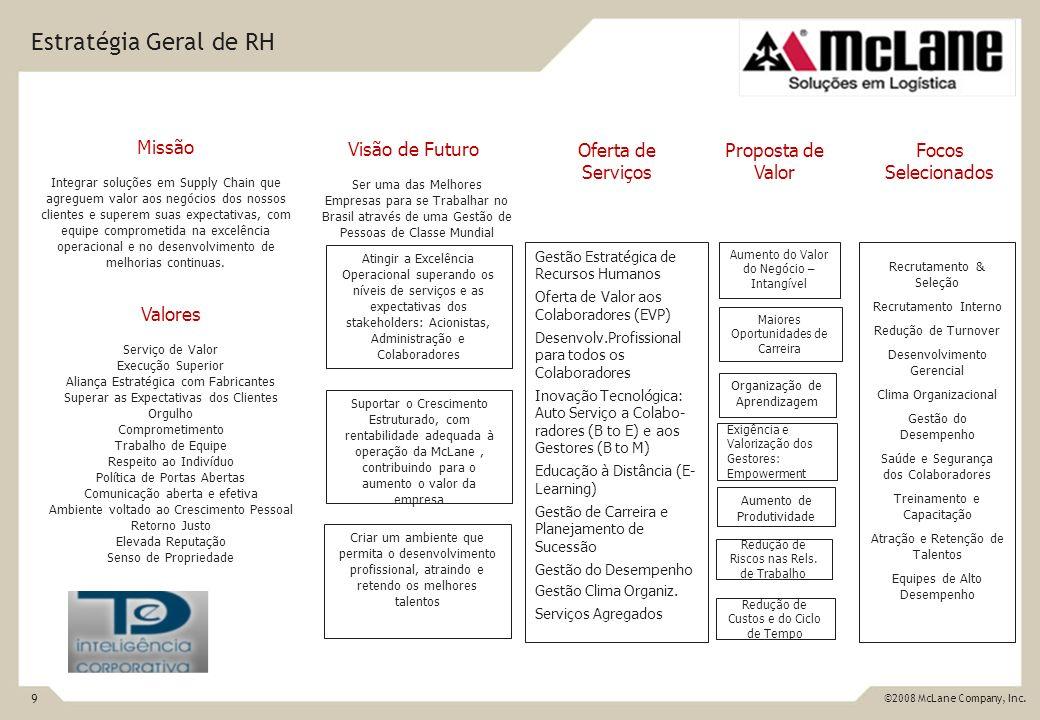 Estratégia Geral de RH Missão Visão de Futuro Oferta de Serviços