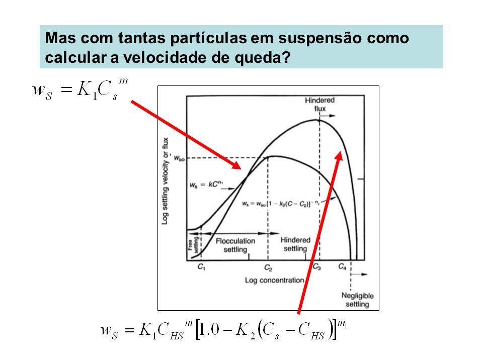 Mas com tantas partículas em suspensão como calcular a velocidade de queda