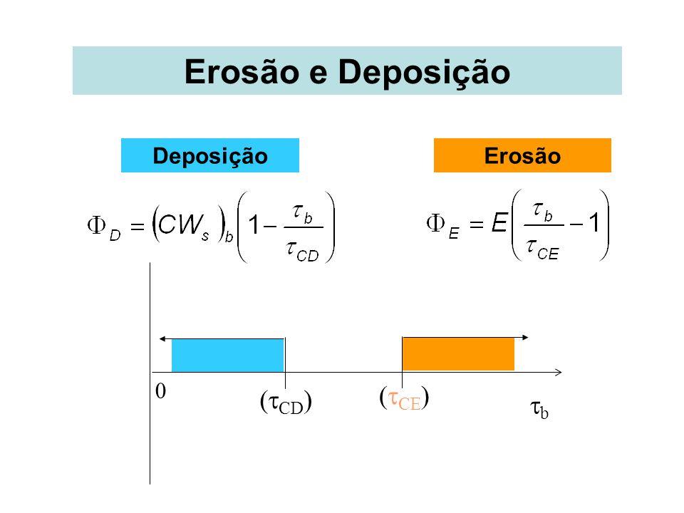 Erosão e Deposição Deposição Erosão b (CD) (CE)