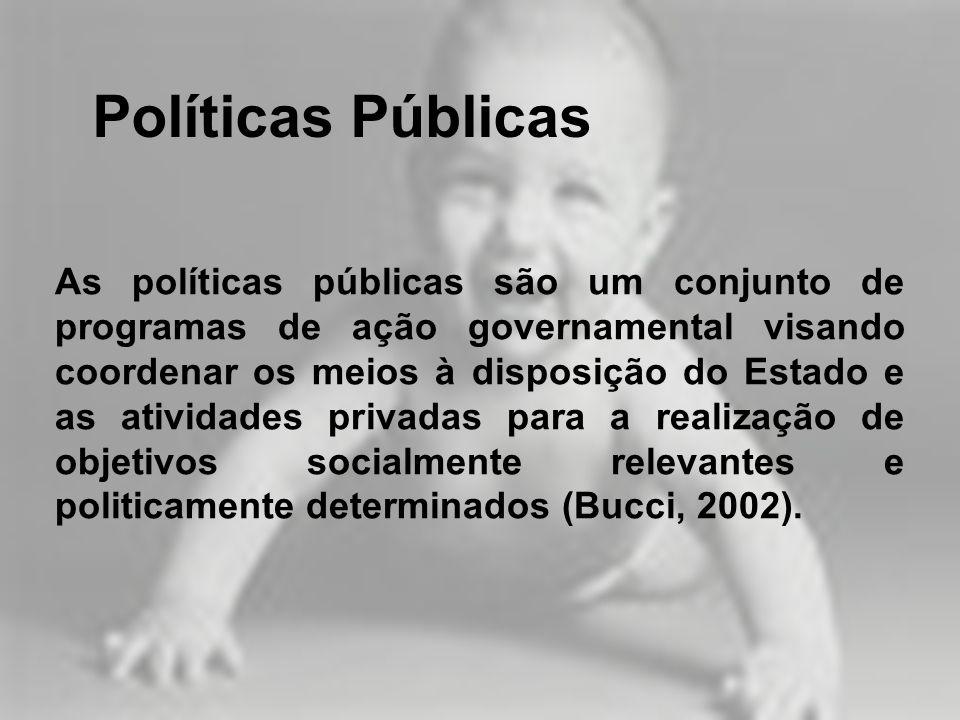 Políticas Públicas Políticas Públicas