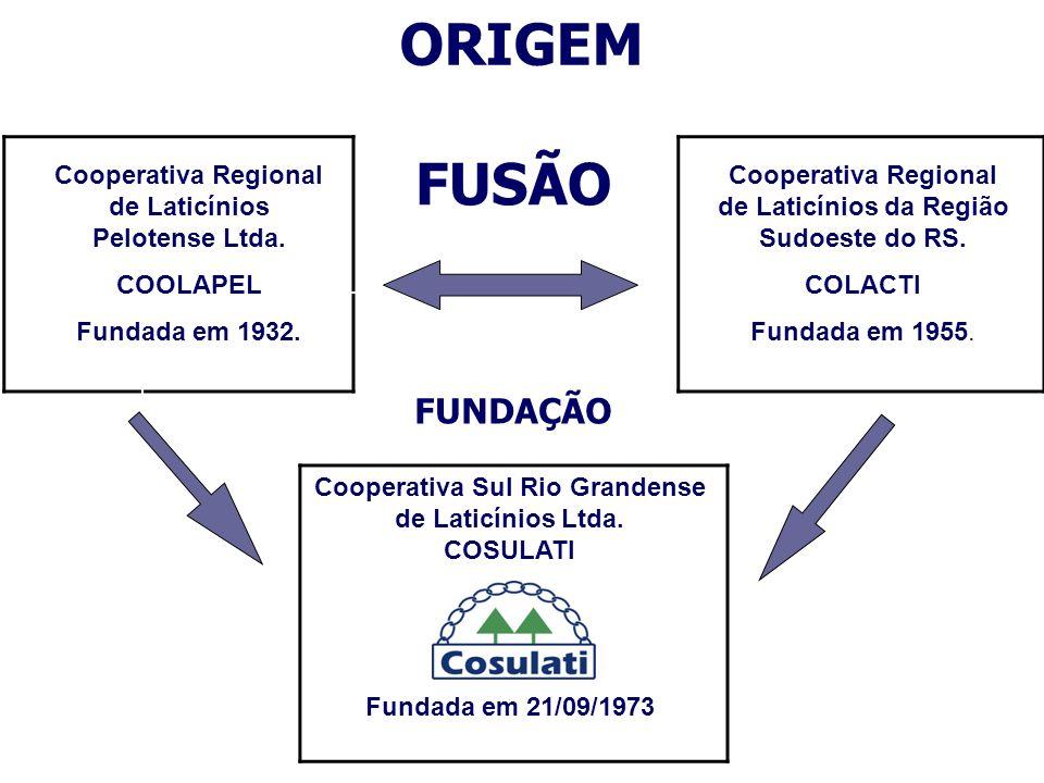 ORIGEMCooperativa Regional de Laticínios Pelotense Ltda. COOLAPEL. Fundada em 1932. Cooperativa Regional de Laticínios da Região Sudoeste do RS.