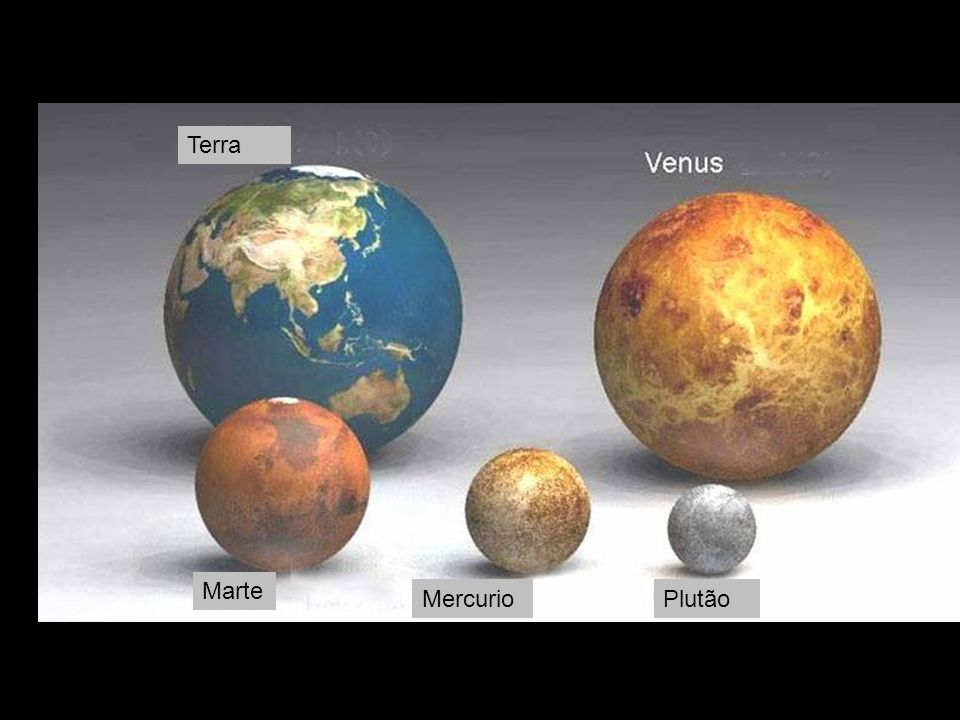 Terra Marte Mercurio Plutão