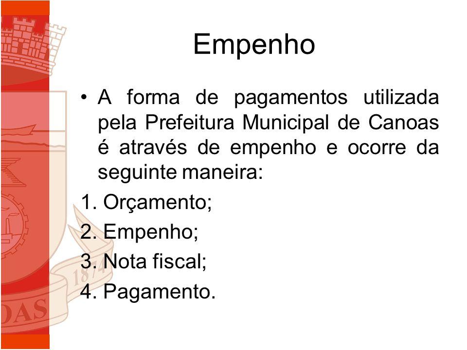 Empenho A forma de pagamentos utilizada pela Prefeitura Municipal de Canoas é através de empenho e ocorre da seguinte maneira: