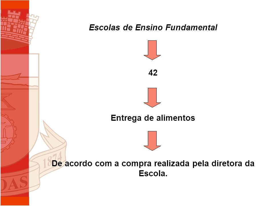 Escolas de Ensino Fundamental