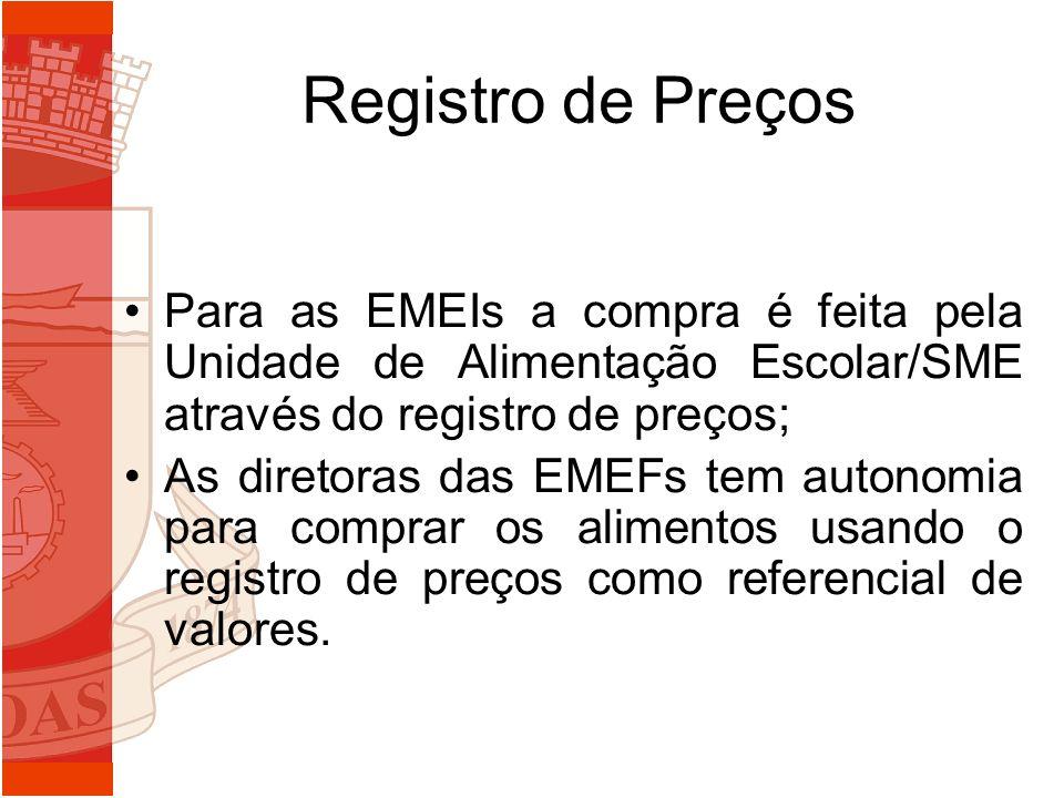 Registro de Preços Para as EMEIs a compra é feita pela Unidade de Alimentação Escolar/SME através do registro de preços;