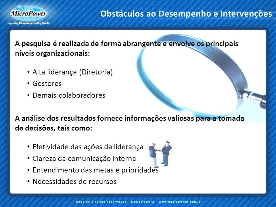 Obstáculos ao Desempenho e Intervenções