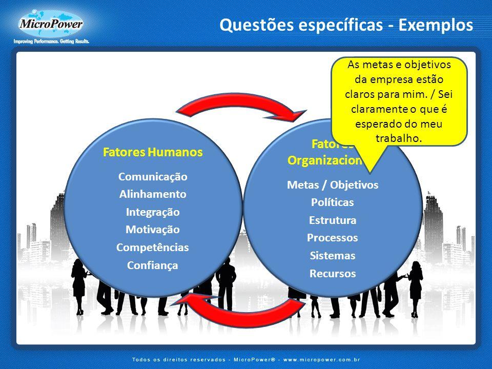 Questões específicas - Exemplos