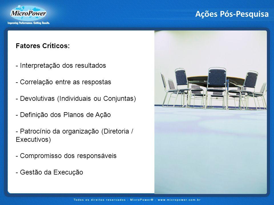 Ações Pós-Pesquisa Fatores Críticos: Interpretação dos resultados