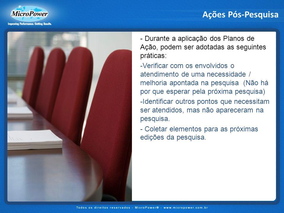 Ações Pós-Pesquisa Durante a aplicação dos Planos de Ação, podem ser adotadas as seguintes práticas: