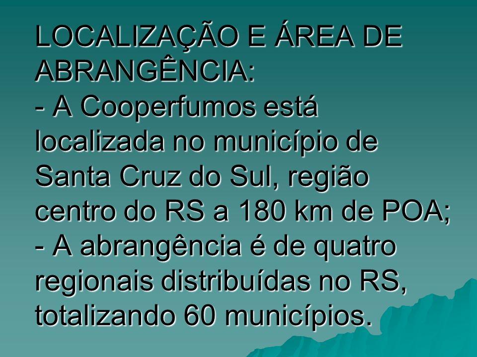 LOCALIZAÇÃO E ÁREA DE ABRANGÊNCIA: - A Cooperfumos está localizada no município de Santa Cruz do Sul, região centro do RS a 180 km de POA; - A abrangência é de quatro regionais distribuídas no RS, totalizando 60 municípios.