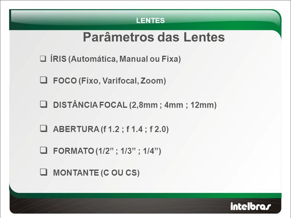Parâmetros das Lentes FOCO (Fixo, Varifocal, Zoom)