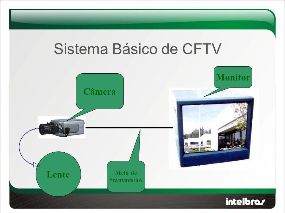 Sistema Básico de CFTV Monitor Câmera Lente Meio de transmissão