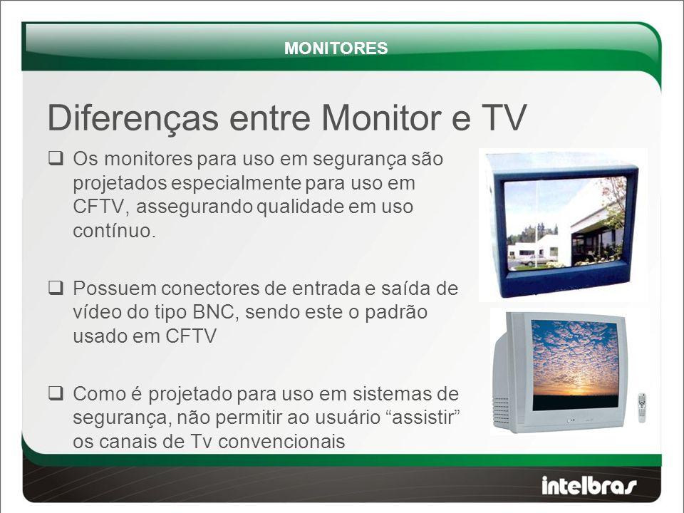 Diferenças entre Monitor e TV