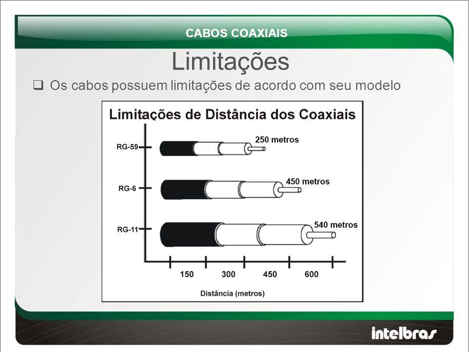 Limitações Os cabos possuem limitações de acordo com seu modelo