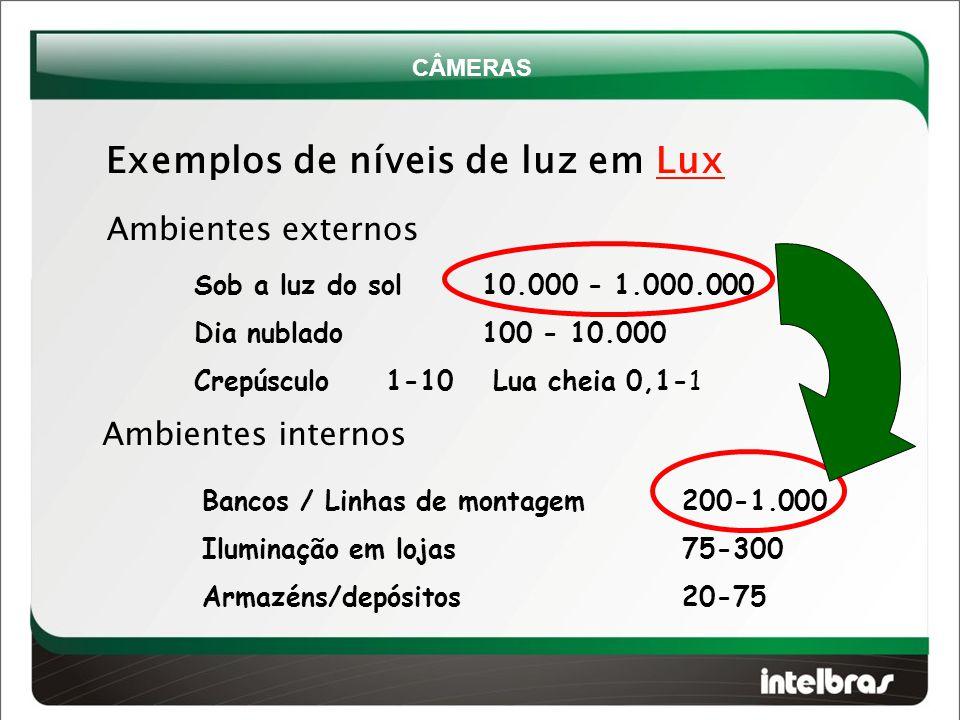 Exemplos de níveis de luz em Lux